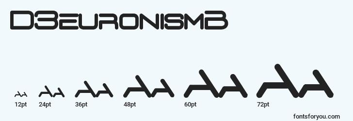 sizes of d3euronismb font, d3euronismb sizes
