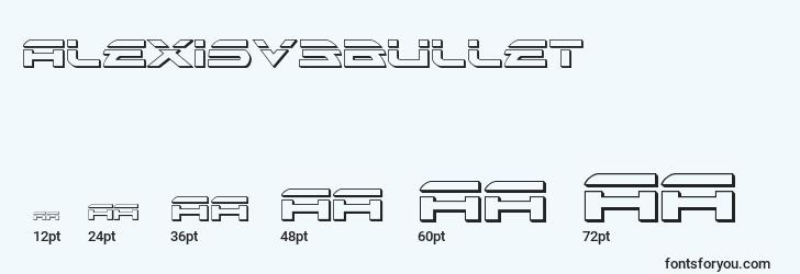 sizes of alexisv3bullet font, alexisv3bullet sizes