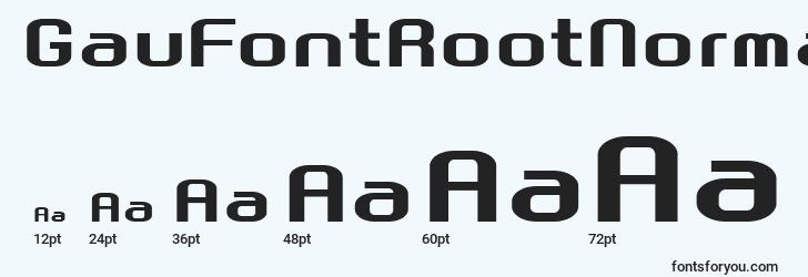 sizes of gaufontrootnormal font, gaufontrootnormal sizes