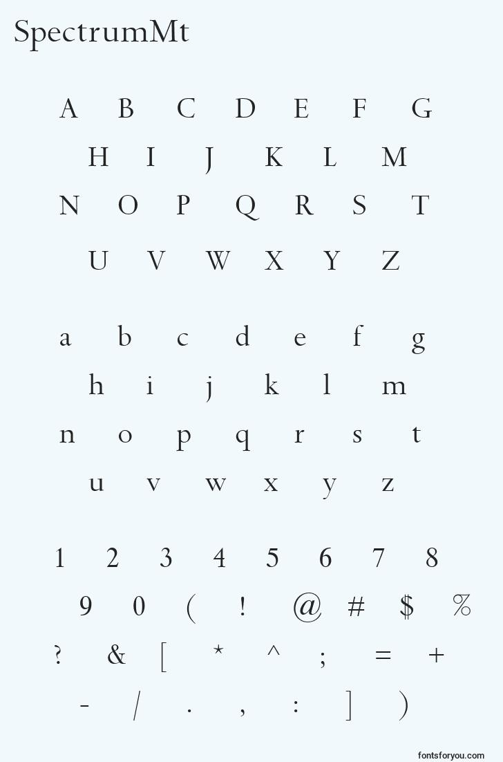 characters of spectrummt font, letter of spectrummt font, alphabet of  spectrummt font