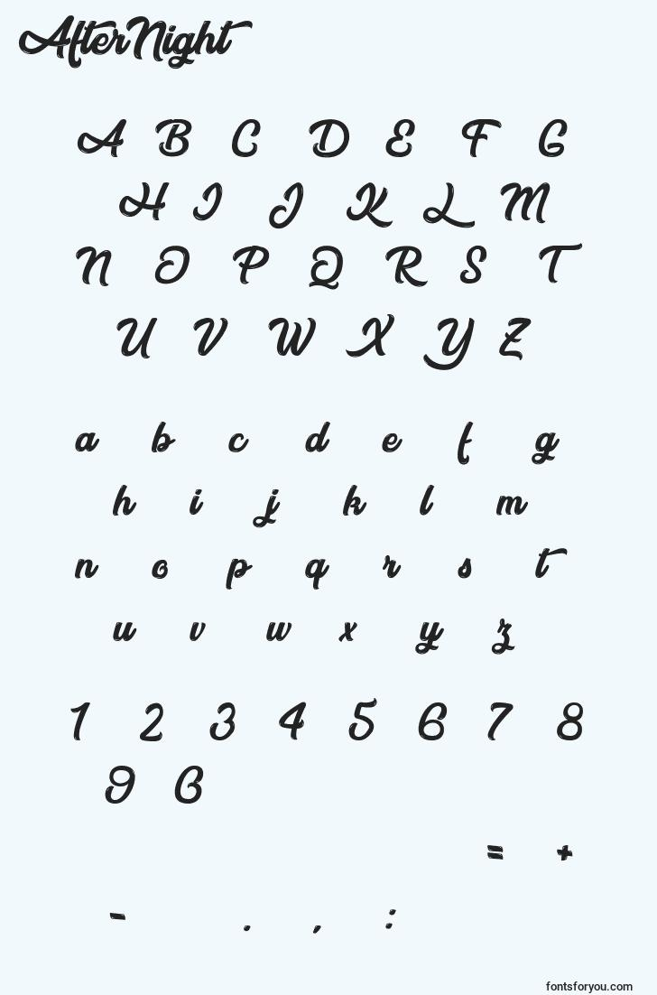 characters of afternight font, letter of afternight font, alphabet of  afternight font