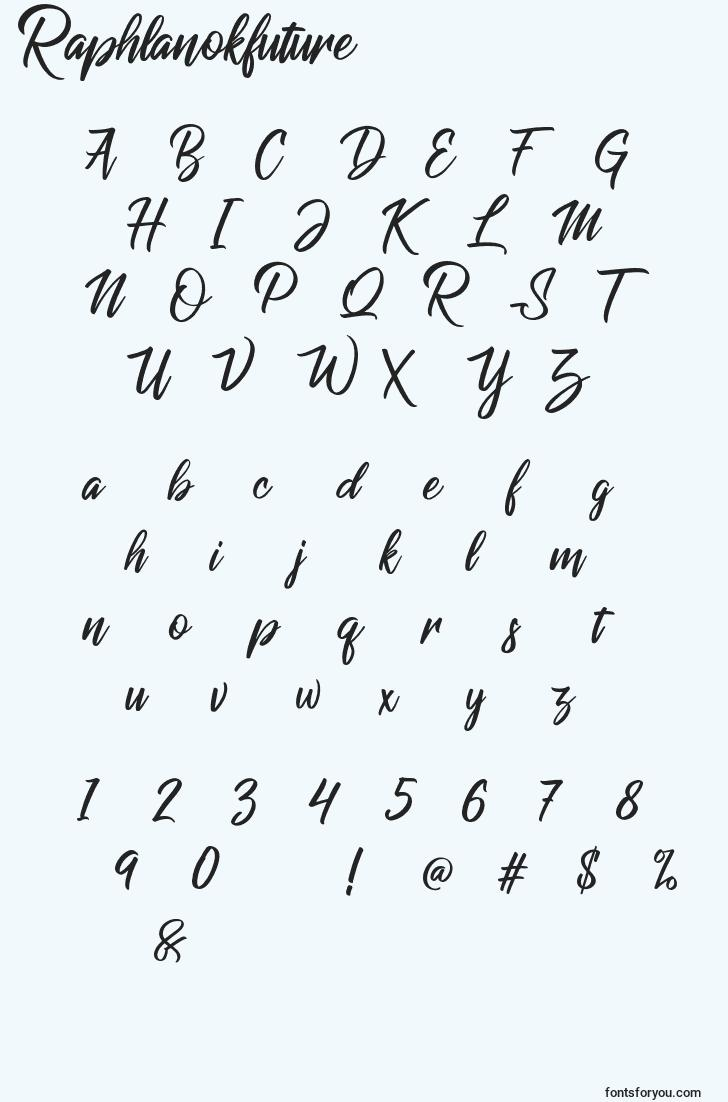characters of raphlanokfuture font, letter of raphlanokfuture font, alphabet of  raphlanokfuture font