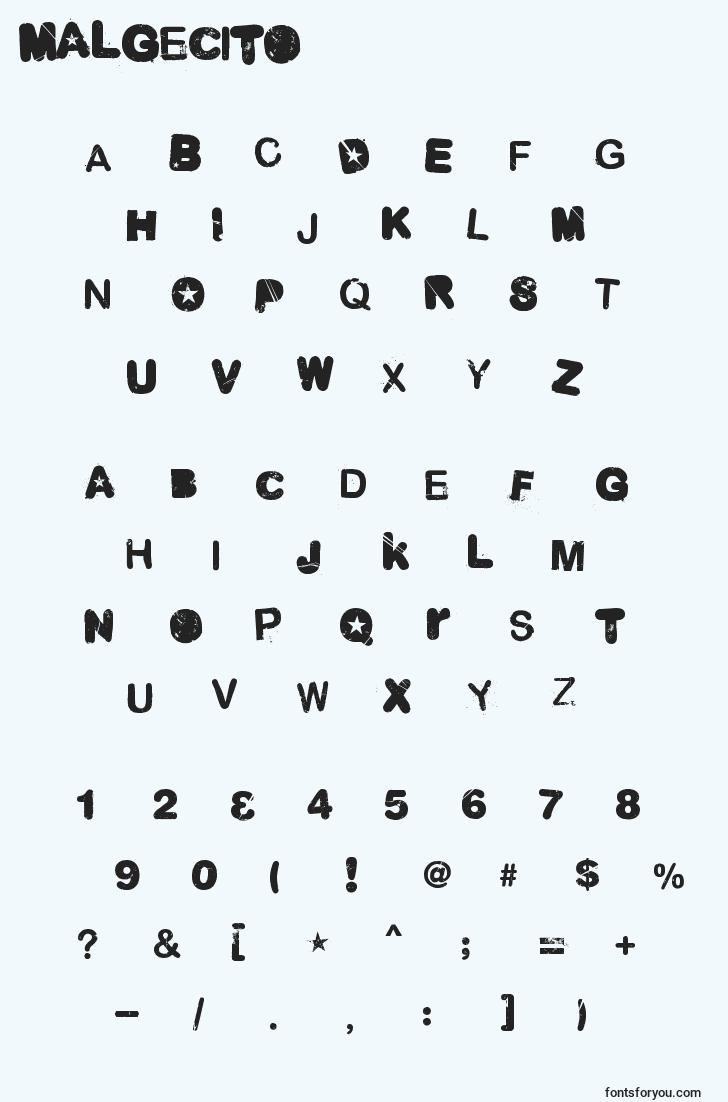 characters of malgecito font, letter of malgecito font, alphabet of  malgecito font